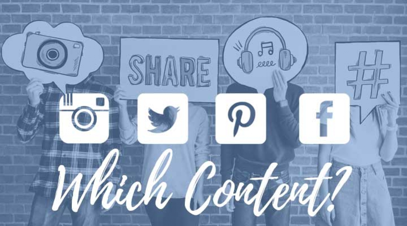 Which Content works best on which Social Media Platform?